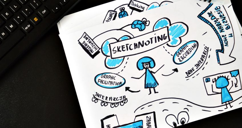 Sketchnoting-Graphic-Recording-Graphic-Facilitation